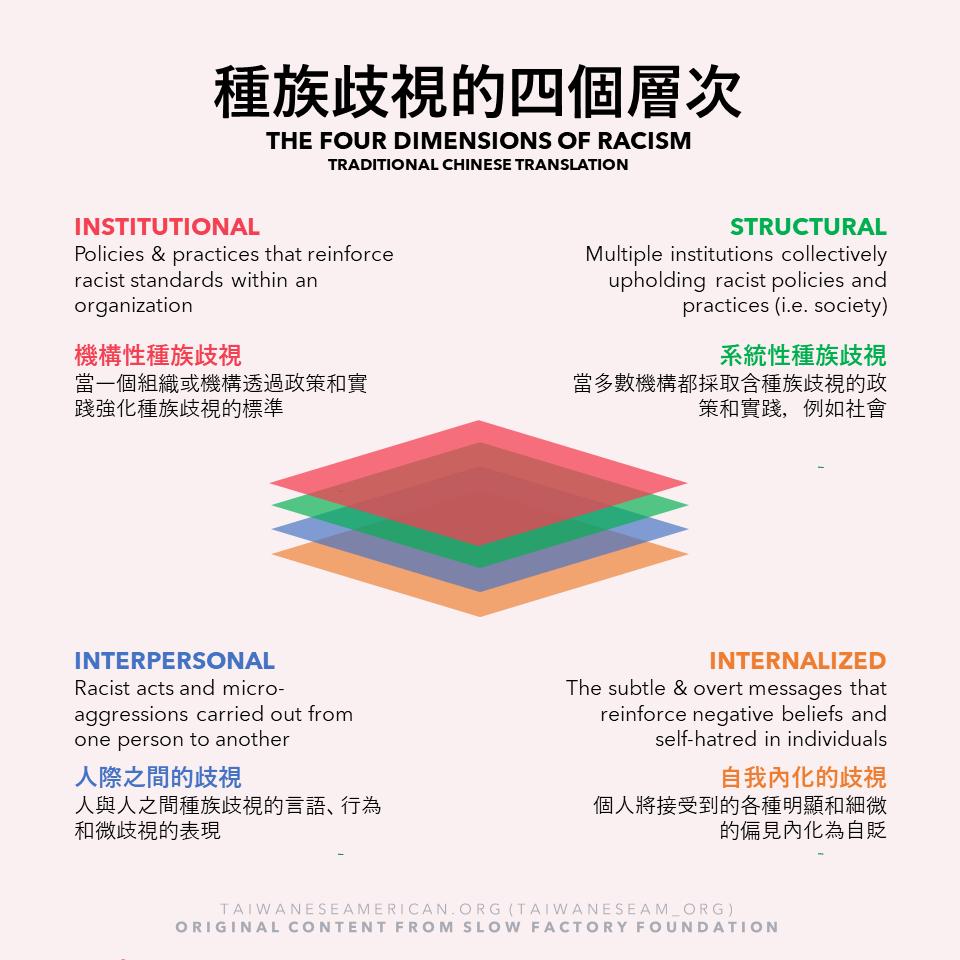 the four agreements 中文 版