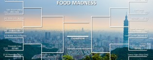 foodmadness_empty3
